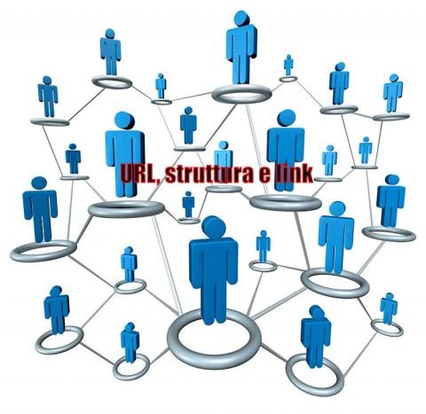 15 consigli sulla struttura dei link e delle URL per avere un sito web perfetto